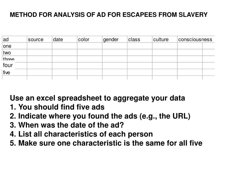 METHOD FOR ANALYSIS OF AD FOR ESCAPEES FROM SLAVERY