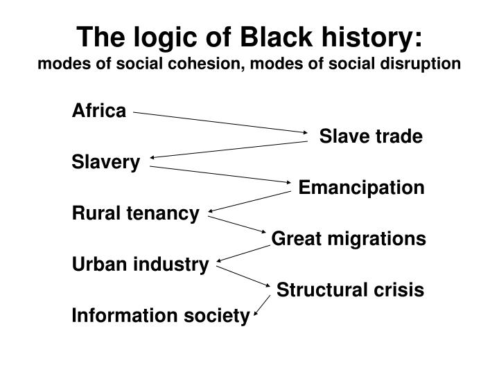 The logic of Black history: