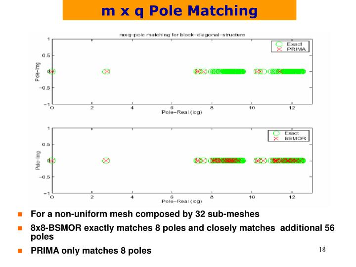 m x q Pole Matching