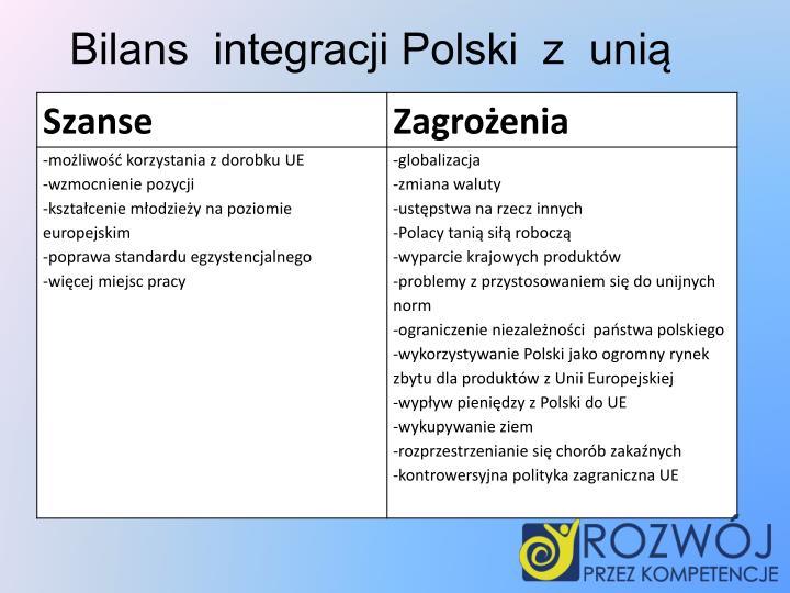 Bilans  integracji Polski  z  unią