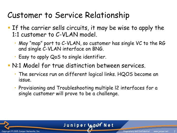 Customer to Service Relationship