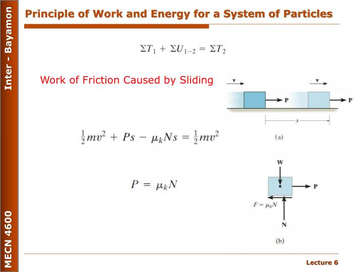 Principle of Work and Energy for a System of Particles