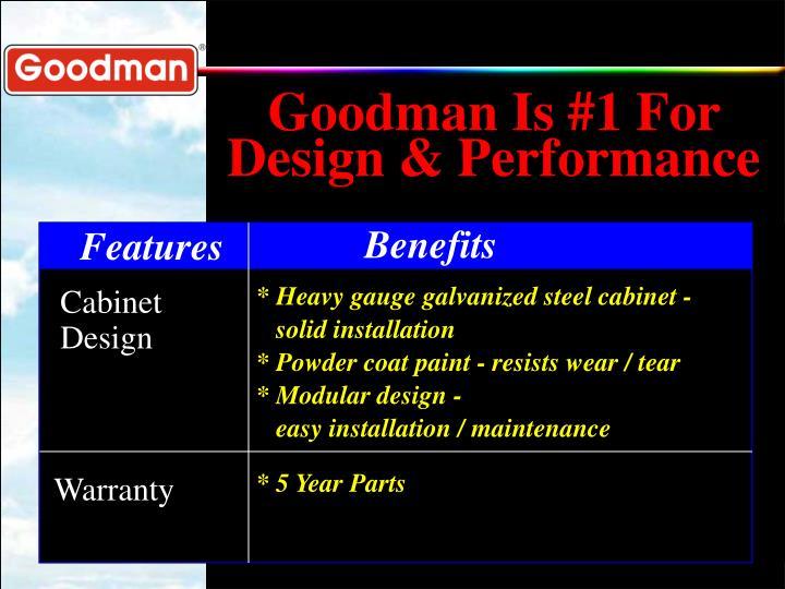 Goodman Is #1 For Design & Performance