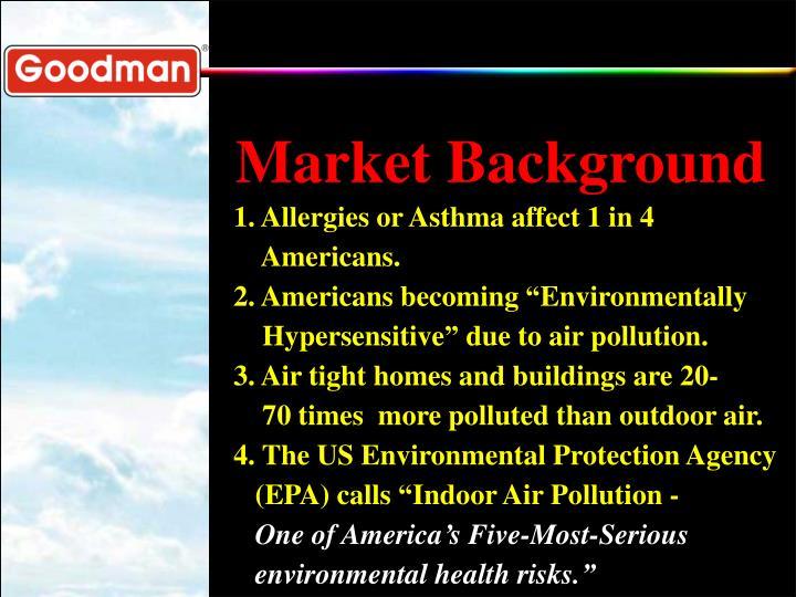 Market Background