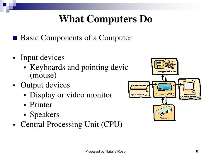 What Computers Do