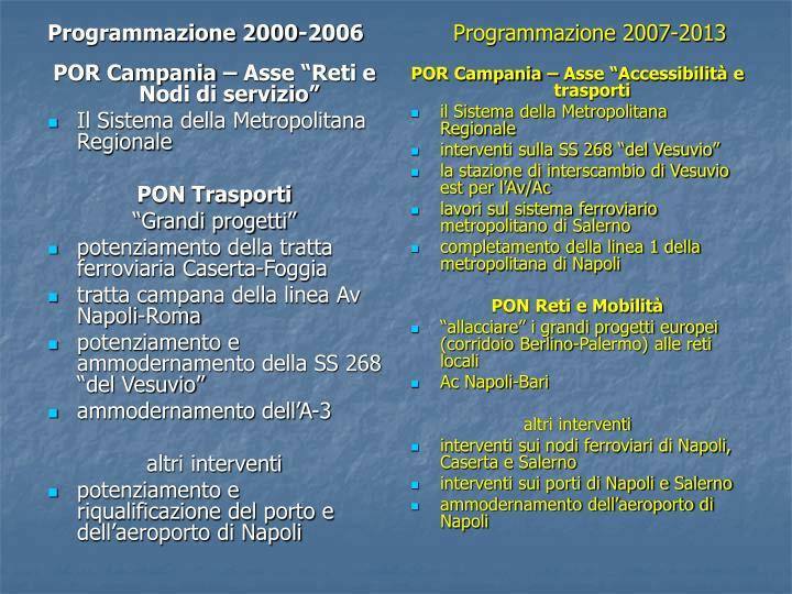 """POR Campania – Asse """"Reti e Nodi di servizio"""""""