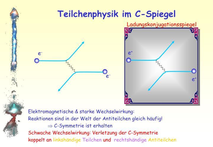 Teilchenphysik im C-Spiegel