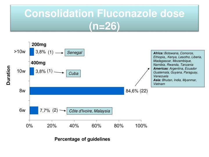 Consolidation Fluconazole dose (n=26)