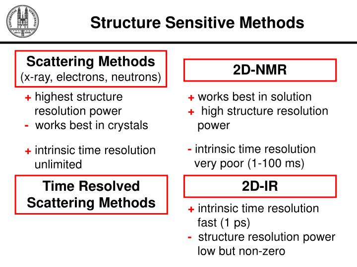 Structure Sensitive Methods