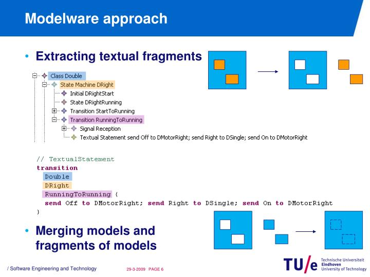 Modelware approach