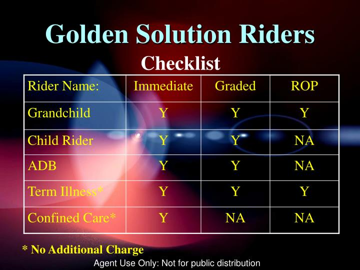 Golden Solution Riders