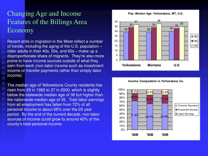 Changing Age and Income Features of the Billings Area Economy