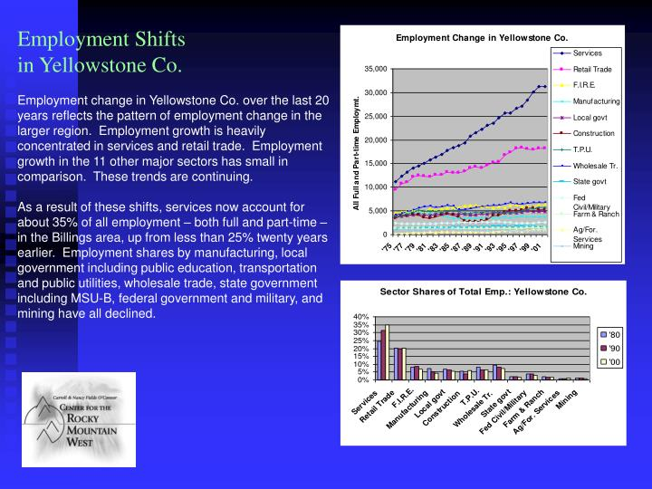 Employment Shifts