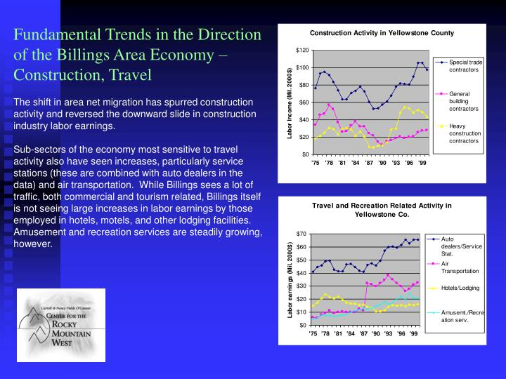Fundamental Trends in the Direction of the Billings Area Economy – Construction, Travel