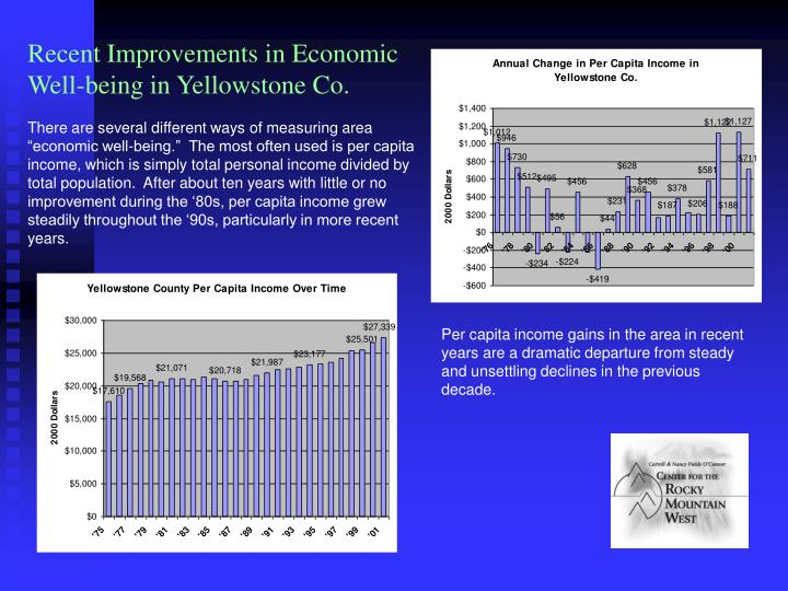 Recent Improvements in Economic Well-being in Yellowstone Co.