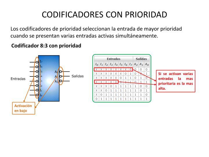 CODIFICADORES CON PRIORIDAD