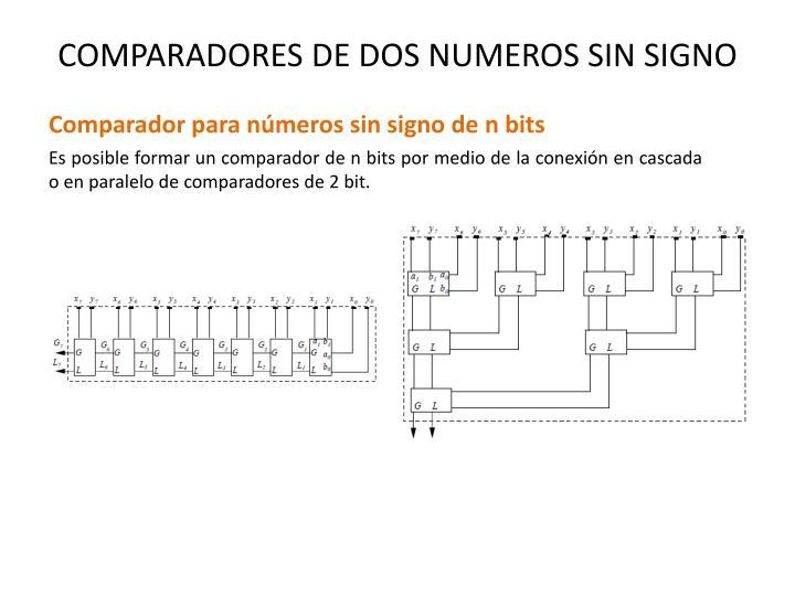 COMPARADORES DE DOS NUMEROS SIN SIGNO