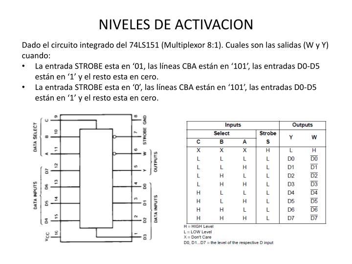 NIVELES DE ACTIVACION