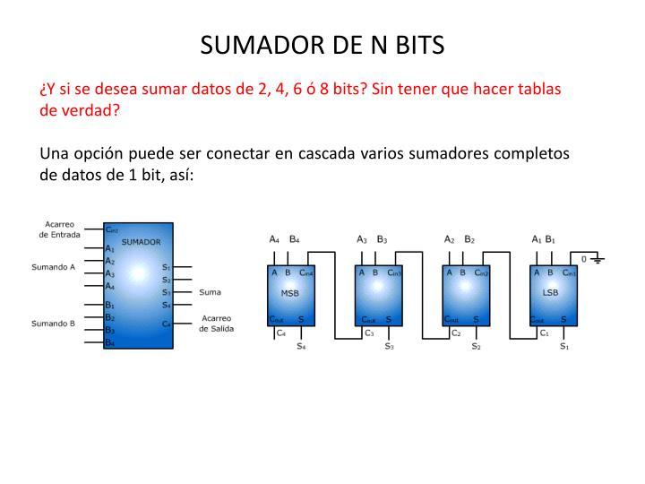 SUMADOR DE N BITS