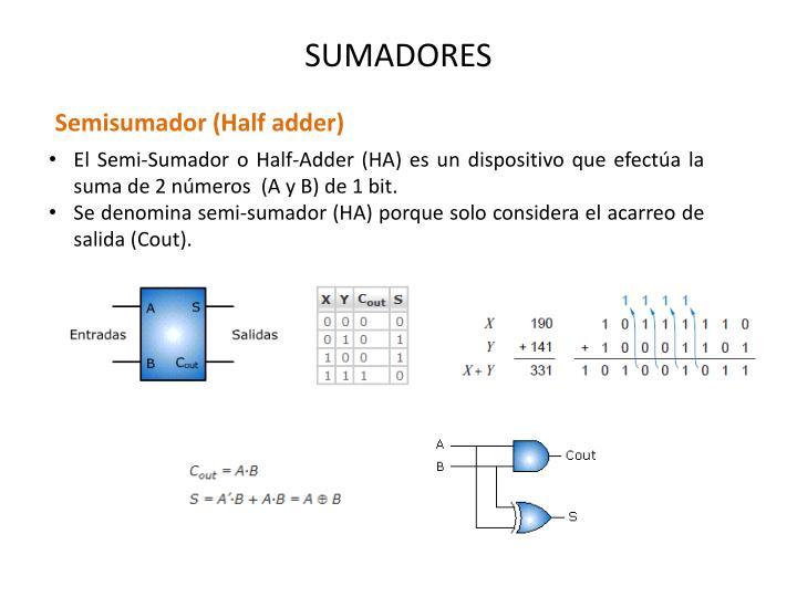 SUMADORES