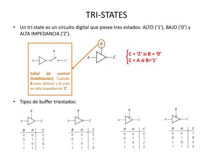 TRI-STATES