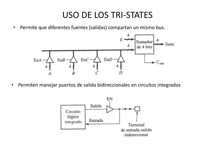 USO DE LOS TRI-STATES