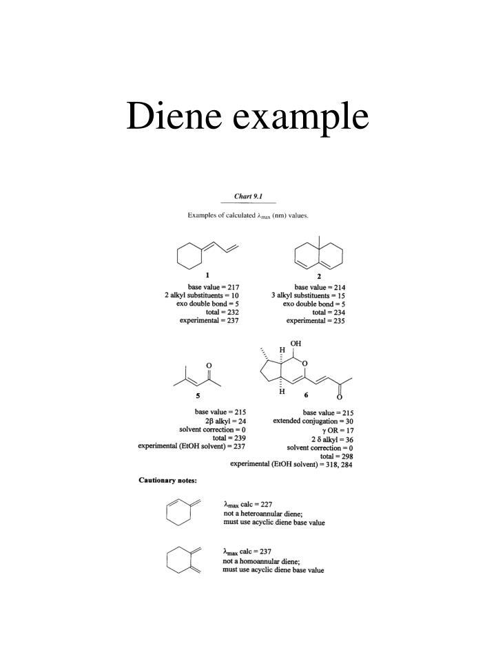 Diene example