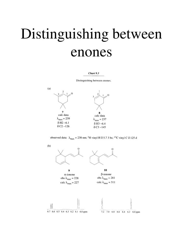 Distinguishing between enones