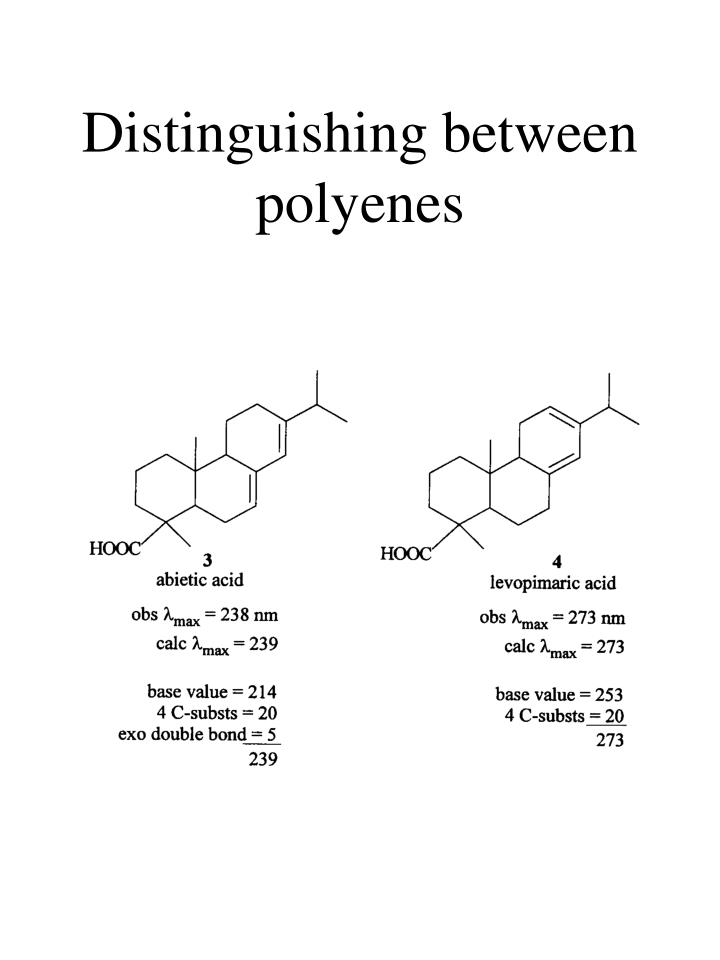 Distinguishing between polyenes