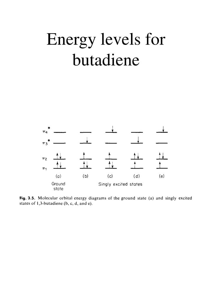 Energy levels for butadiene
