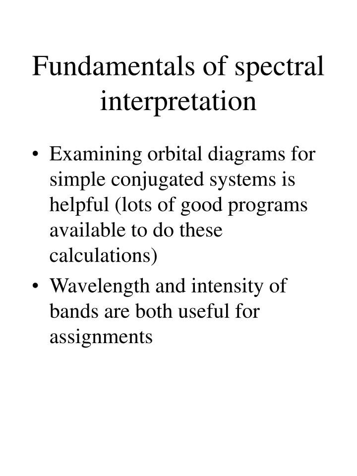 Fundamentals of spectral interpretation