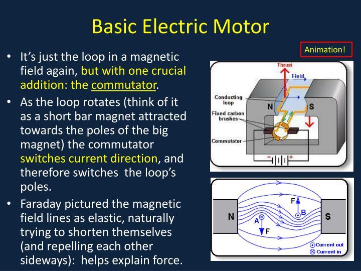 Jiuh dah electric motor wiring diagrams wiring diagrams schematics electric motor basic electric motor electric motor parts 1 2 hp electric motor wiring photos of ccuart Choice Image