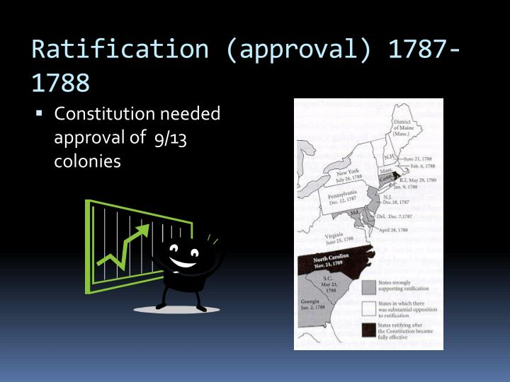 Ratification (approval) 1787-1788