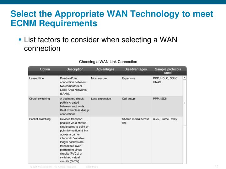 Select the Appropriate WAN Technology to meet ECNM Requirements