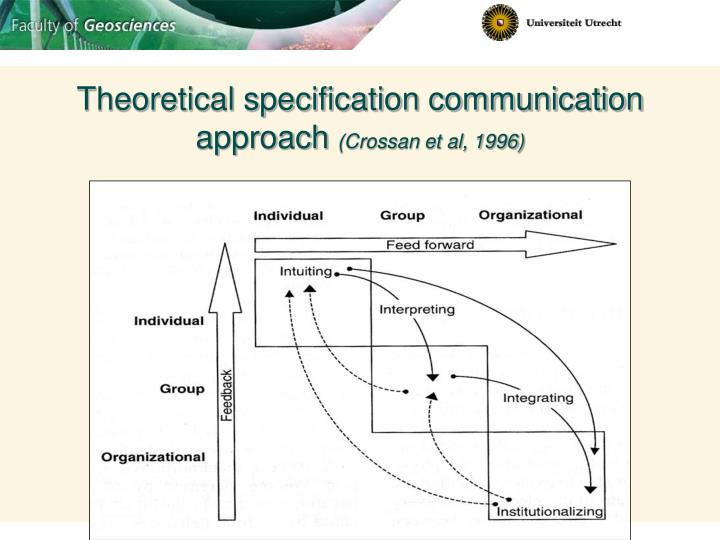 Theoretical specification communication approach