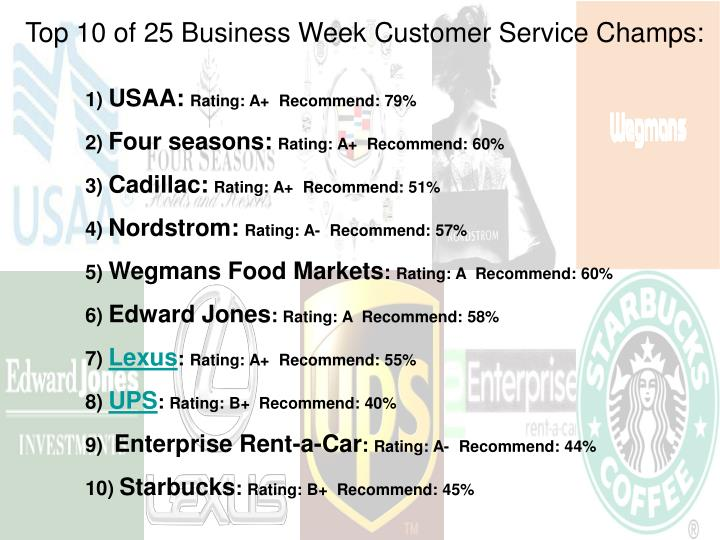 Top 10 of 25 Business Week Customer Service Champs: