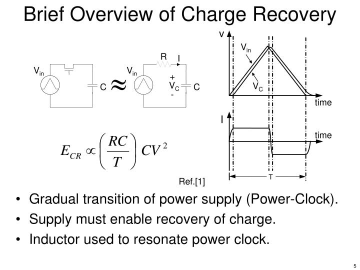 Brief Overview of Charge Recovery