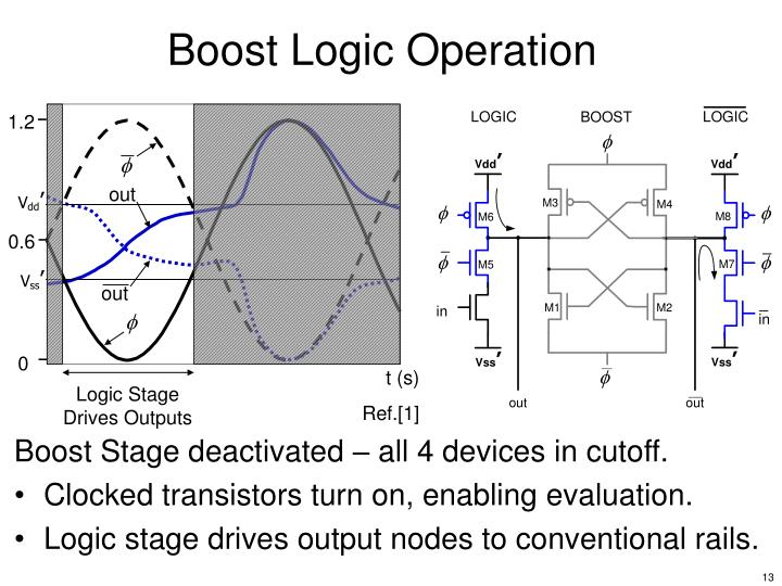 Boost Logic Operation