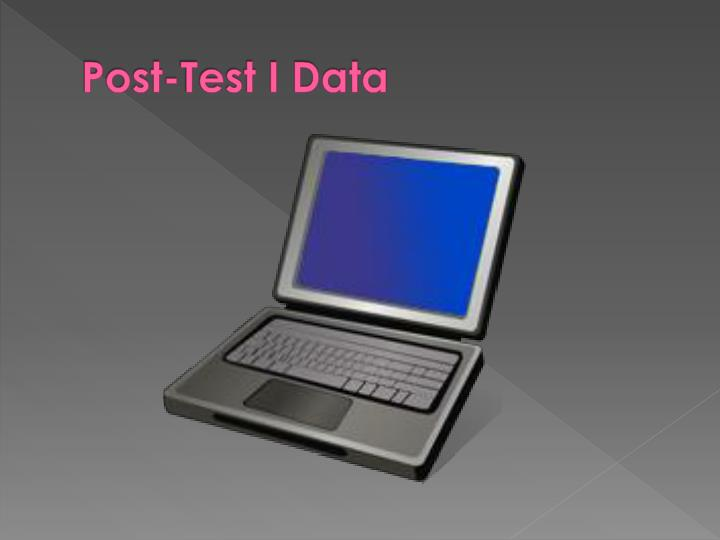 Post-Test I Data