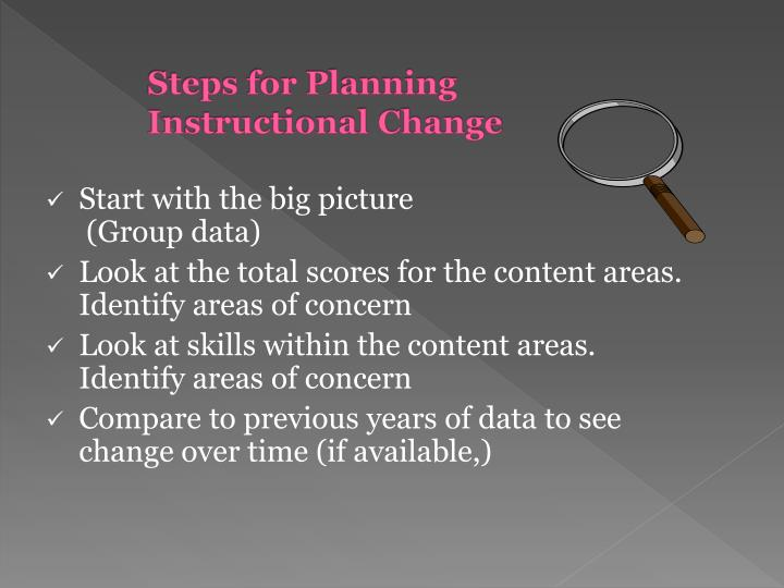 Steps for Planning