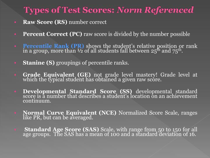 Types of Test Scores: