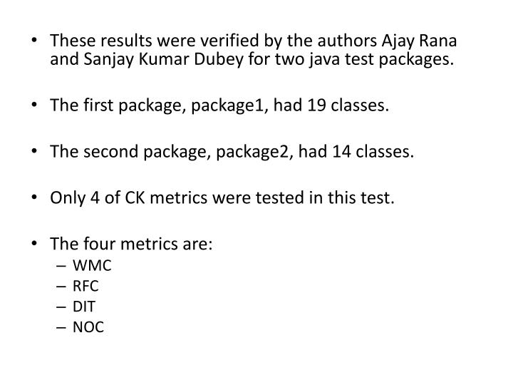 These results were verified by the authors Ajay