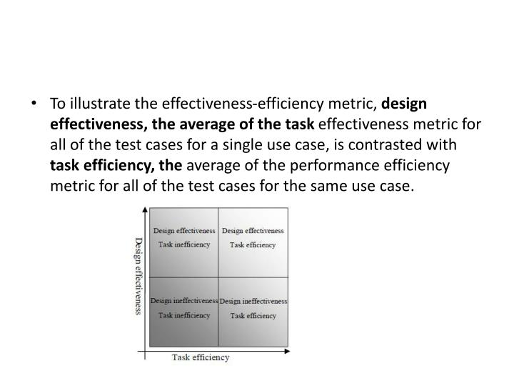 To illustrate the effectiveness-efficiency metric,