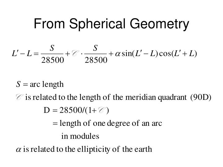 From Spherical Geometry