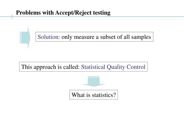 Problems with Accept/Reject testing