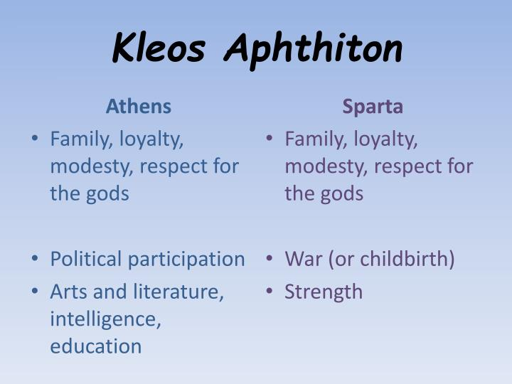 Kleos