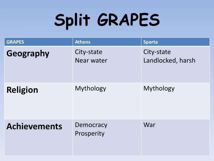 Split GRAPES