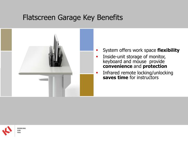 Flatscreen Garage Key Benefits