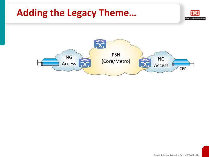 Adding the Legacy Theme…