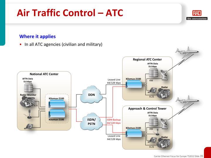 Air Traffic Control – ATC